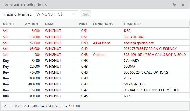 Wingnut Trading Market