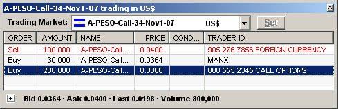 A-Peso Trading Market