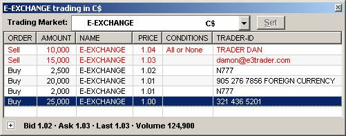 eExchange Trading Market