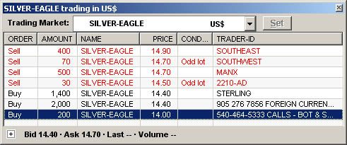 Silver Eagle Trading Market